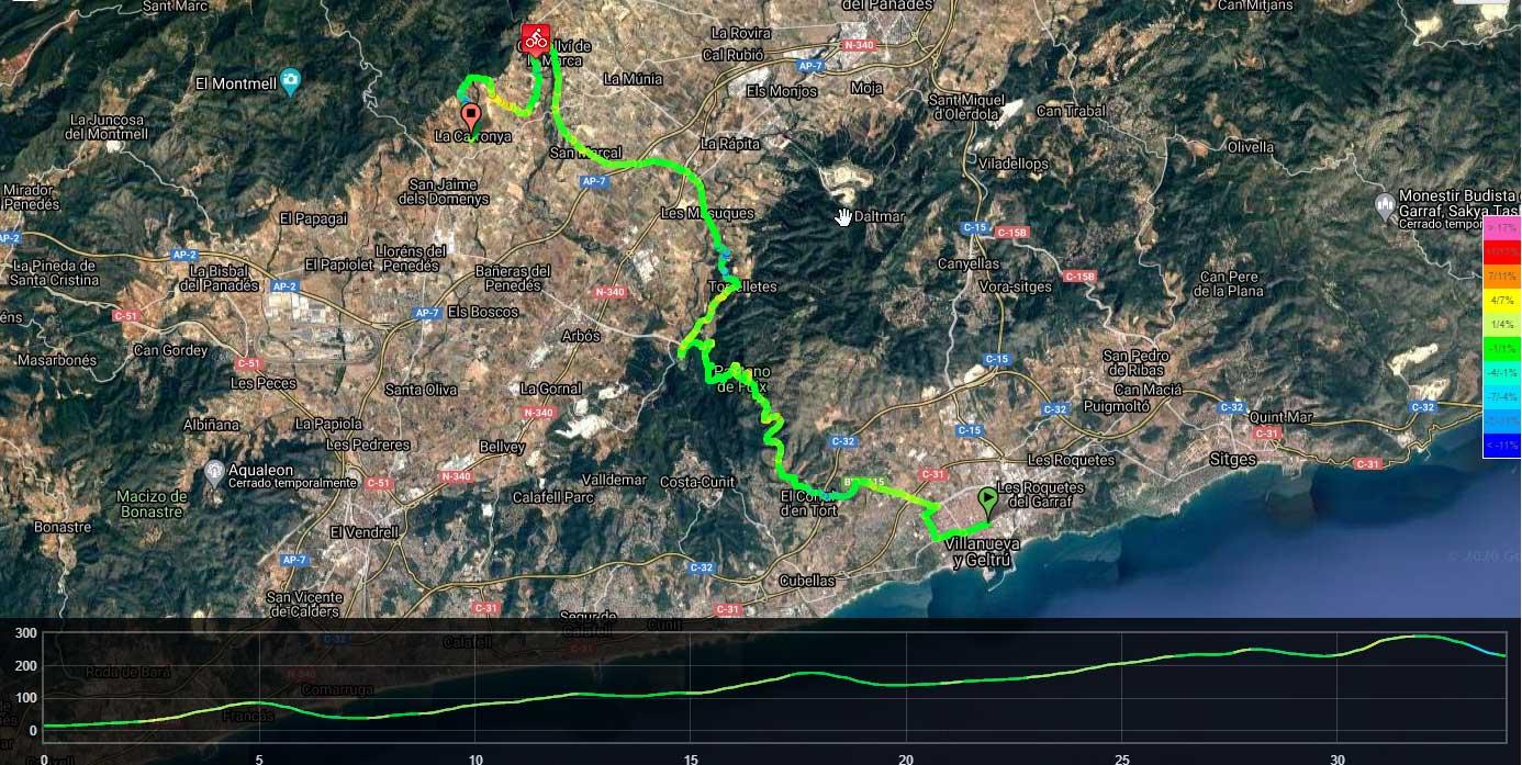 Track Vilanova - La Carronya